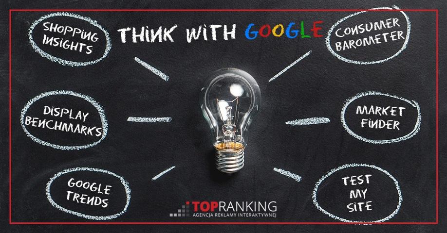 Think with Google – darmowe treści i narzędzia dla marketingowców
